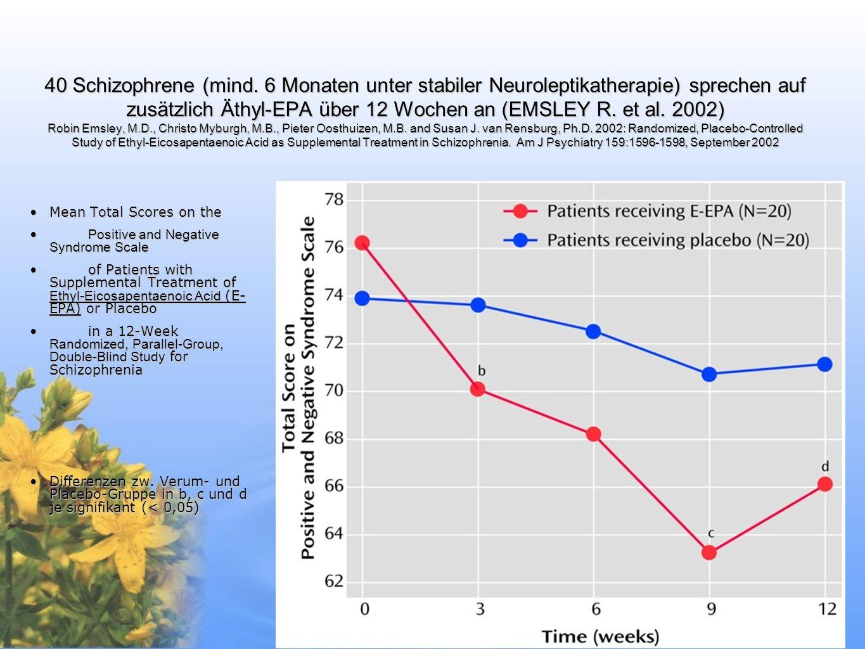 55 40 Schizophrene (mind. 6 Monaten unter stabiler Neuroleptikatherapie) sprechen auf zusätzlich Äthyl-EPA über 12 Wochen an (EMSLEY R. et al. 2002) R