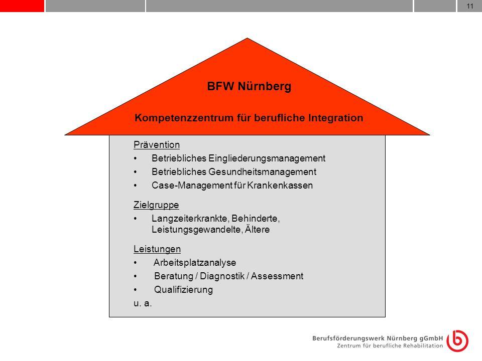 11 BFW Nürnberg Kompetenzzentrum für berufliche Integration Prävention Betriebliches Eingliederungsmanagement Betriebliches Gesundheitsmanagement Case