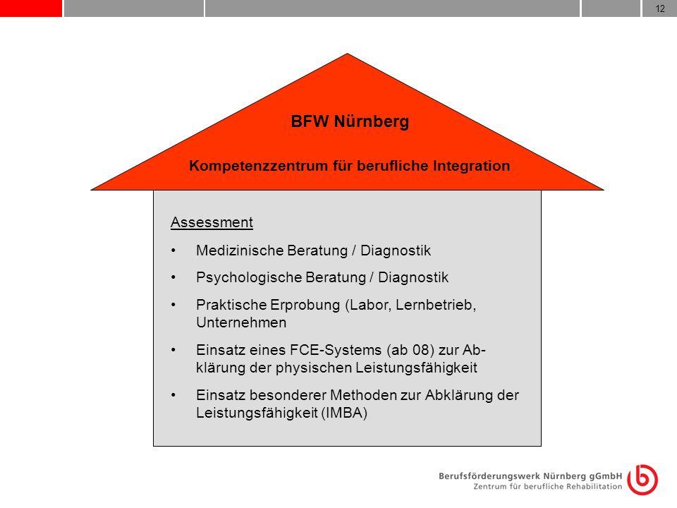 12 BFW Nürnberg Kompetenzzentrum für berufliche Integration Assessment Medizinische Beratung / Diagnostik Psychologische Beratung / Diagnostik Praktis