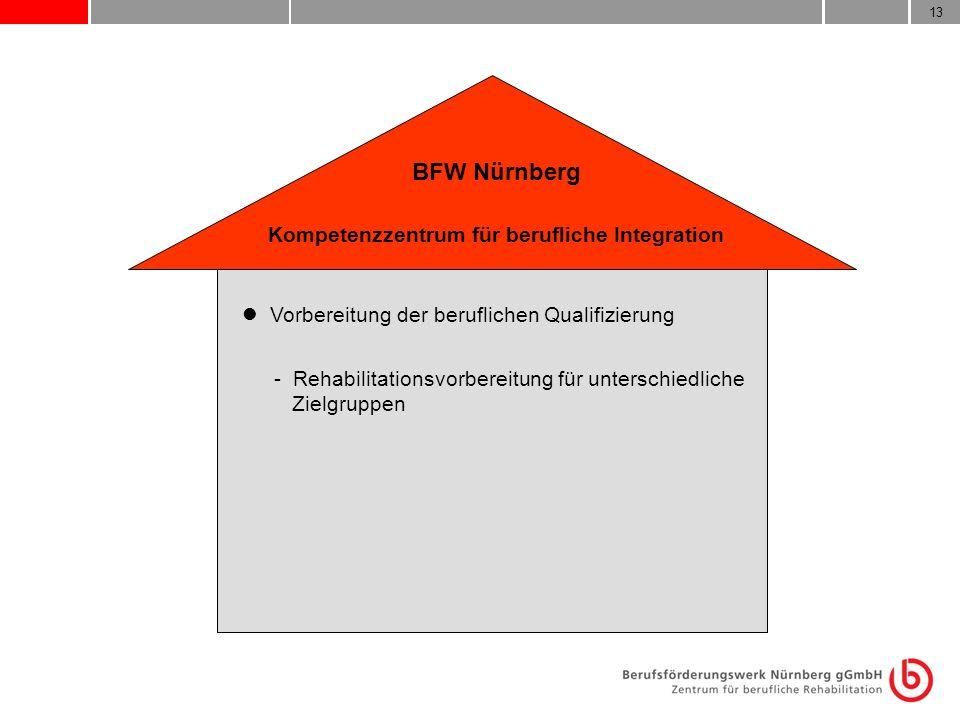13 BFW Nürnberg Kompetenzzentrum für berufliche Integration Vorbereitung der beruflichen Qualifizierung - Rehabilitationsvorbereitung für unterschiedl