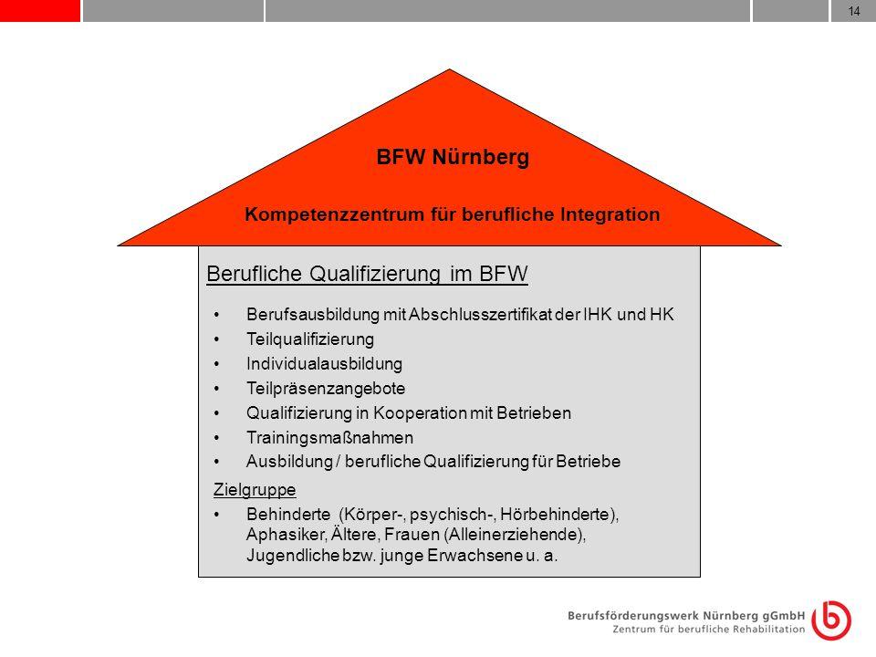 14 BFW Nürnberg Kompetenzzentrum für berufliche Integration Berufsausbildung mit Abschlusszertifikat der IHK und HK Teilqualifizierung Individualausbi