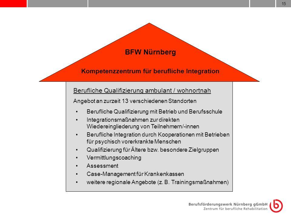 15 BFW Nürnberg Kompetenzzentrum für berufliche Integration Berufliche Qualifizierung ambulant / wohnortnah Angebot an zurzeit 13 verschiedenen Stando