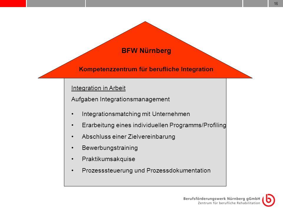 16 BFW Nürnberg Kompetenzzentrum für berufliche Integration Integration in Arbeit Aufgaben Integrationsmanagement Integrationsmatching mit Unternehmen