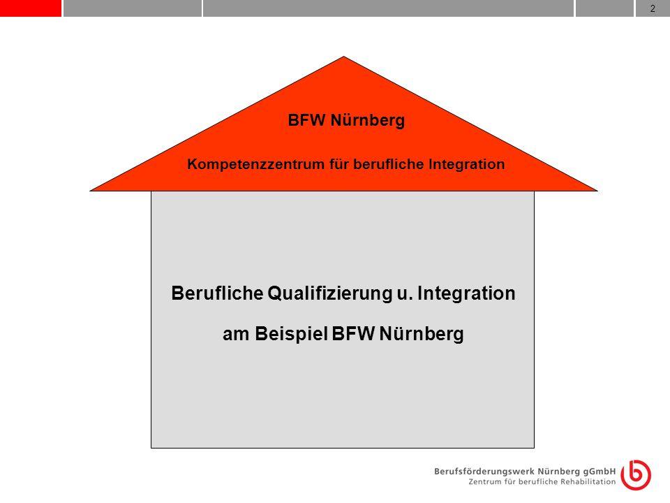 2 BFW Nürnberg Kompetenzzentrum für berufliche Integration Berufliche Qualifizierung u. Integration am Beispiel BFW Nürnberg
