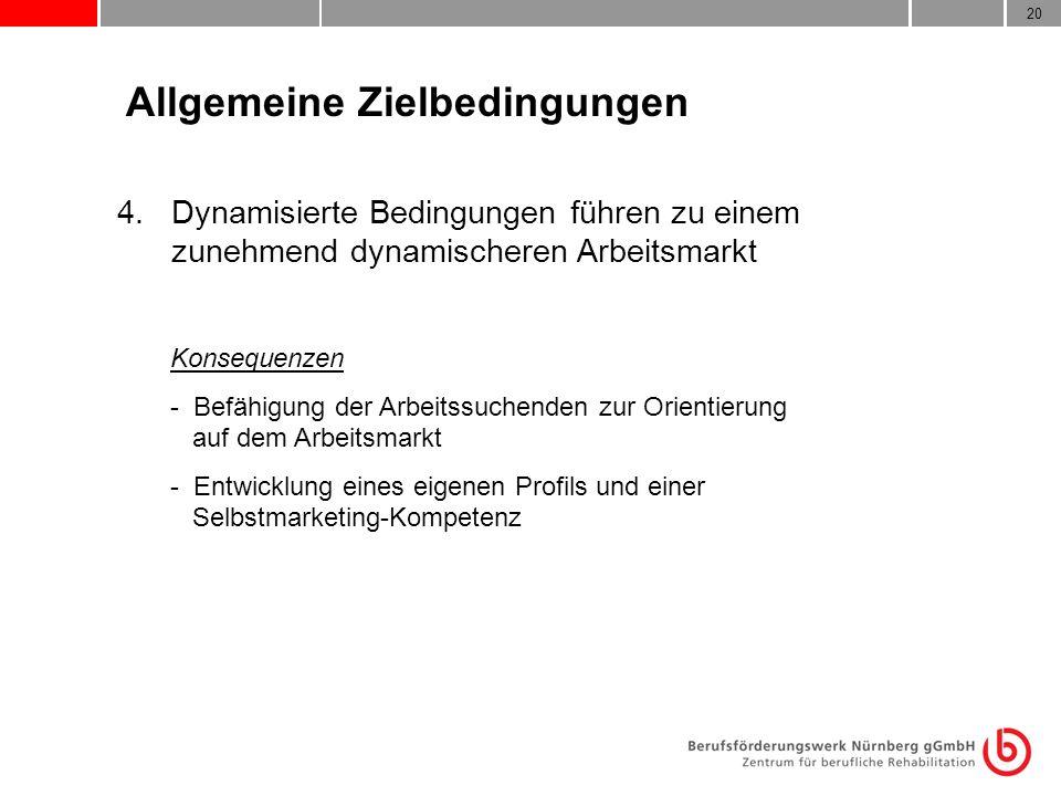 20 Allgemeine Zielbedingungen 4. Dynamisierte Bedingungen führen zu einem zunehmend dynamischeren Arbeitsmarkt Konsequenzen - Befähigung der Arbeitssu