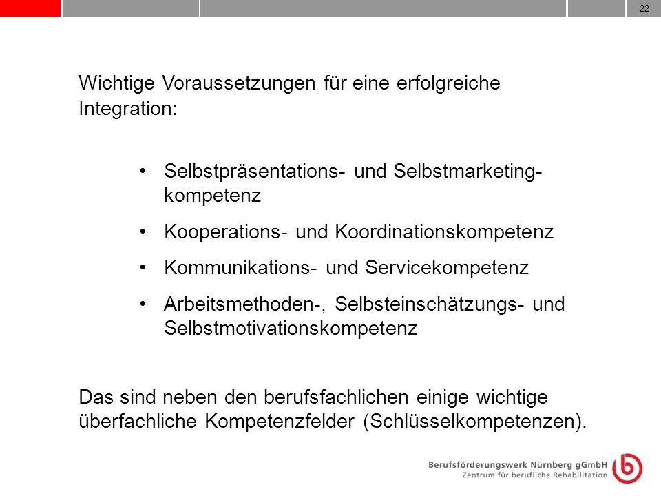 22 Wichtige Voraussetzungen für eine erfolgreiche Integration: Selbstpräsentations- und Selbstmarketing- kompetenz Kooperations- und Koordinationskomp