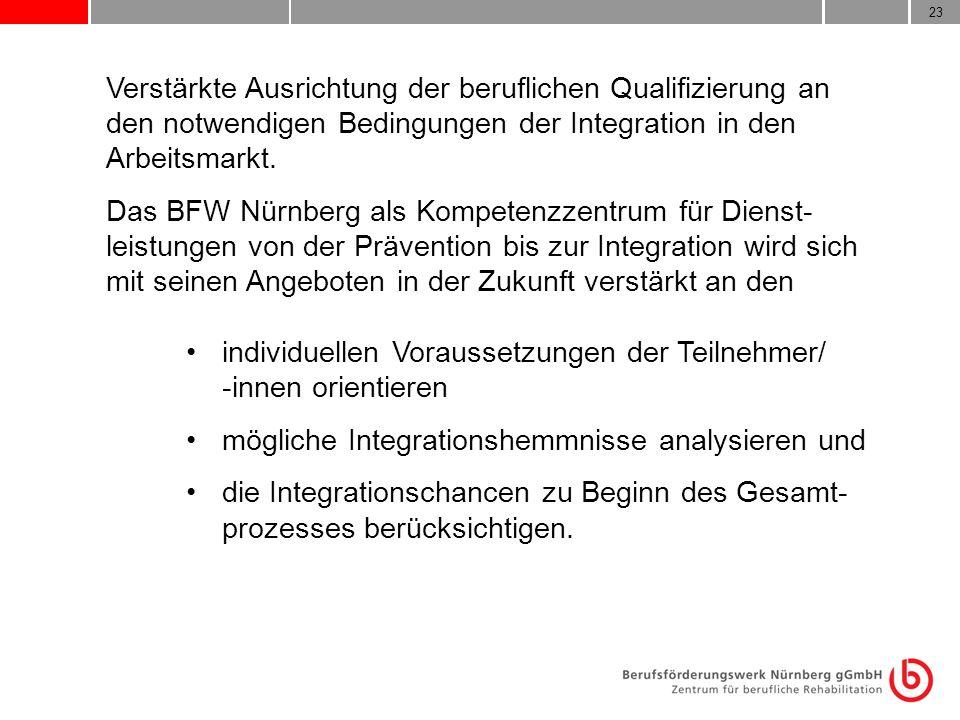 23 Verstärkte Ausrichtung der beruflichen Qualifizierung an den notwendigen Bedingungen der Integration in den Arbeitsmarkt. Das BFW Nürnberg als Komp