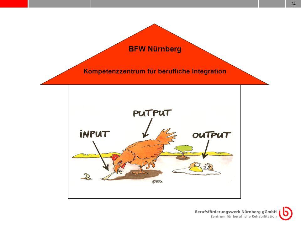 24 Kompetenzzentrum für berufliche Integration BFW Nürnberg