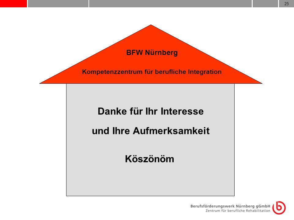 25 BFW Nürnberg Kompetenzzentrum für berufliche Integration Danke für Ihr Interesse und Ihre Aufmerksamkeit Köszönöm
