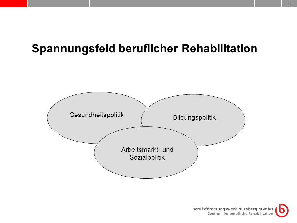 5 Spannungsfeld beruflicher Rehabilitation GesundheitspolitikBildungspolitikArbeitsmarkt- und Sozialpolitik