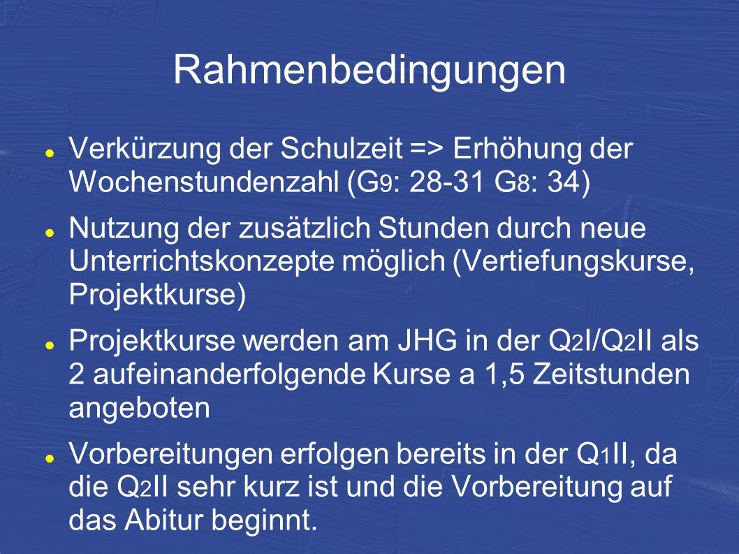 Rahmenbedingungen Verkürzung der Schulzeit => Erhöhung der Wochenstundenzahl (G 9 : 28-31 G 8 : 34) Nutzung der zusätzlich Stunden durch neue Unterric