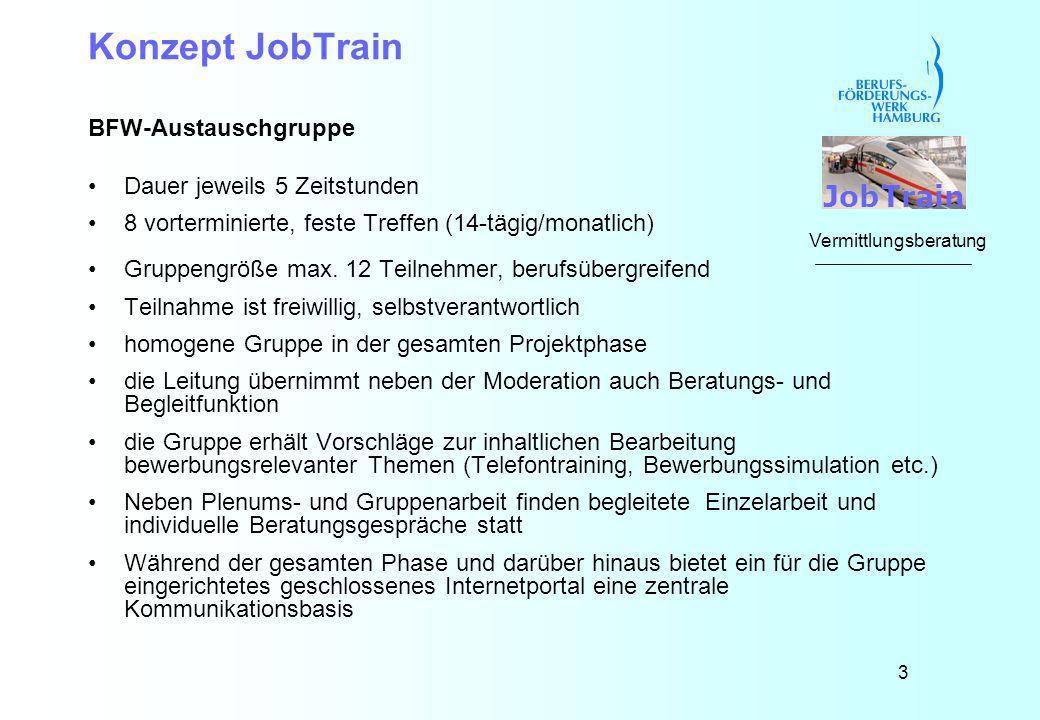 3 Job Train Konzept JobTrain BFW-Austauschgruppe Dauer jeweils 5 Zeitstunden 8 vorterminierte, feste Treffen (14-tägig/monatlich) Gruppengröße max.
