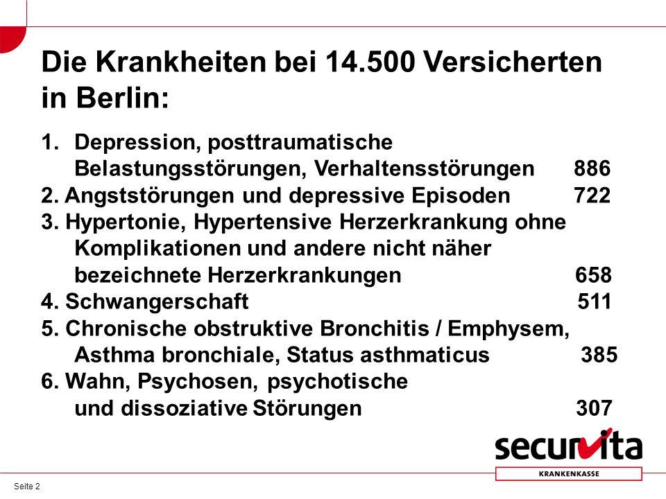 Seite 2 Die Krankheiten bei 14.500 Versicherten in Berlin: 1.Depression, posttraumatische Belastungsstörungen, Verhaltensstörungen 886 2.