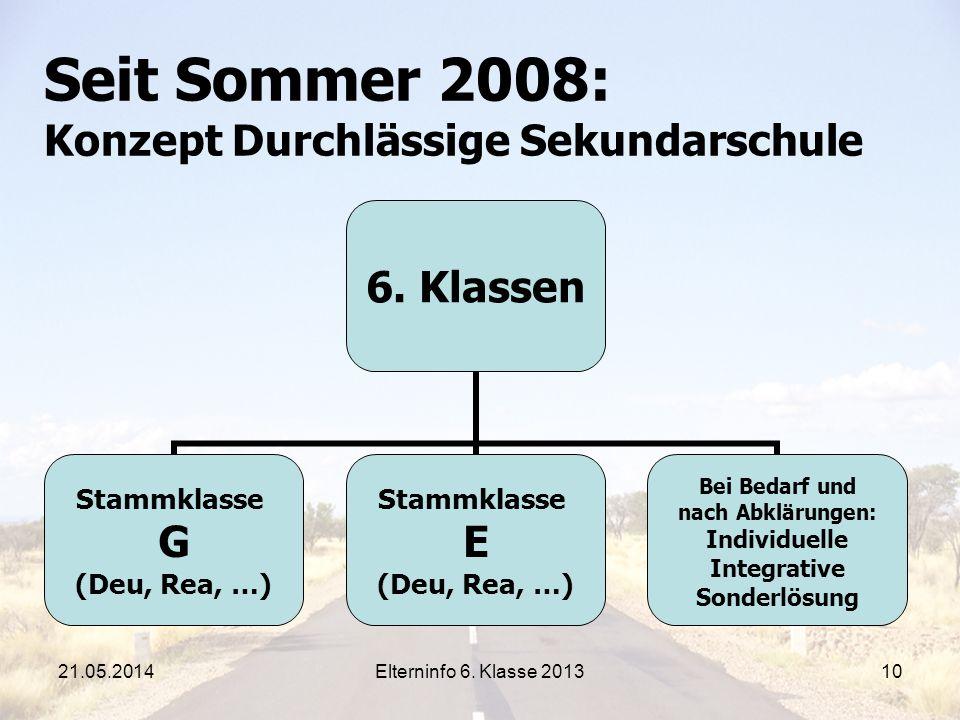 Elterninfo 6. Klasse 201310 6. Klassen Stammklasse G (Deu, Rea, …) Stammklasse E (Deu, Rea, …) Kleinklasse (individuelle Lösung) Seit Sommer 2008: Kon