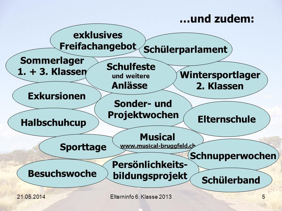 Elterninfo 6.Klasse 20135 Sommerlager 1. + 3. Klassen Wintersportlager 2.