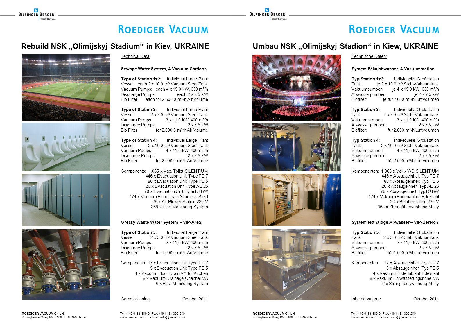 ROEDIGER VACUUM GmbH Tel.: +49-6181-309-0 · Fax: +49-6181-309-280 Kinzigheimer Weg 104 – 106 · 63450 Hanau www.roevac.com · e-mail: info@roevac.com Technical Data: Sewage Water System, 4 Vacuum Stations Type of Station 1+2:Individual Large Plant Vessel:each 2 x 10.0 m 3 Vacuum Steel Tank Vacuum Pumps:each 4 x 15.0 kW, 630 m 3 /h Discharge Pumps:each 2 x 7.5 kW Bio Filter:each for 2.600,0 m 3 /h Air Volume Type of Station 3:Individual Large Plant Vessel:2 x 7.0 m 3 Vacuum Steel Tank Vacuum Pumps:3 x 11.0 kW, 400 m 3 /h Discharge Pumps:2 x 7.5 kW Bio Filter:for 2.000,0 m 3 /h Air Volume Type of Station 4:Individual Large Plant Vessel:2 x 10.0 m 3 Vacuum Steel Tank Vacuum Pumps:4 x 11.0 kW, 400 m 3 /h Discharge Pumps:2 x 7.5 kW Bio Filter:for 2.000,0 m 3 /h Air Volume Components: 1.065 x Vac.