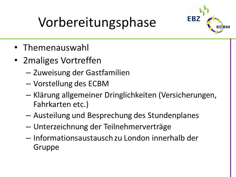 Vorbereitungsphase Themenauswahl 2maliges Vortreffen – Zuweisung der Gastfamilien – Vorstellung des ECBM – Klärung allgemeiner Dringlichkeiten (Versic