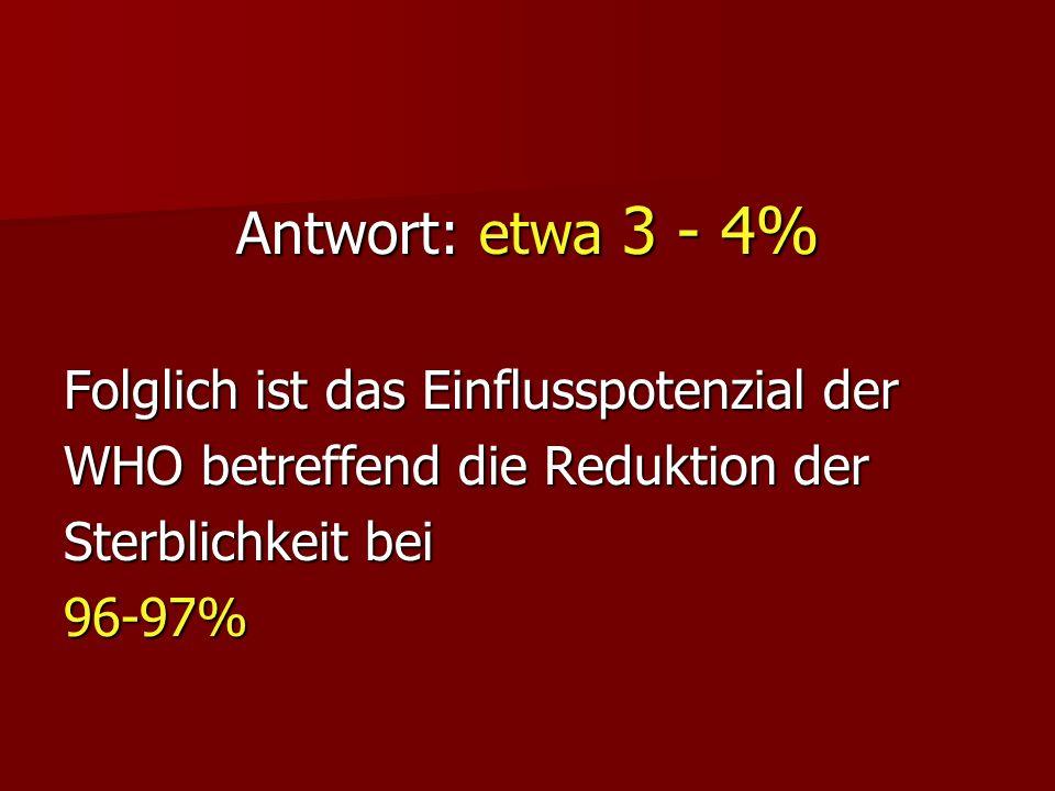 Antwort: etwa 3 - 4% Folglich ist das Einflusspotenzial der WHO betreffend die Reduktion der Sterblichkeit bei 96-97%