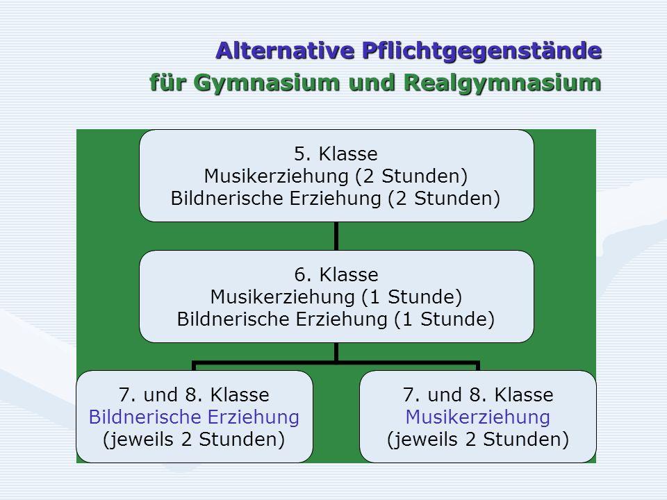 Alternative Pflichtgegenstände für Gymnasium und Realgymnasium 5.
