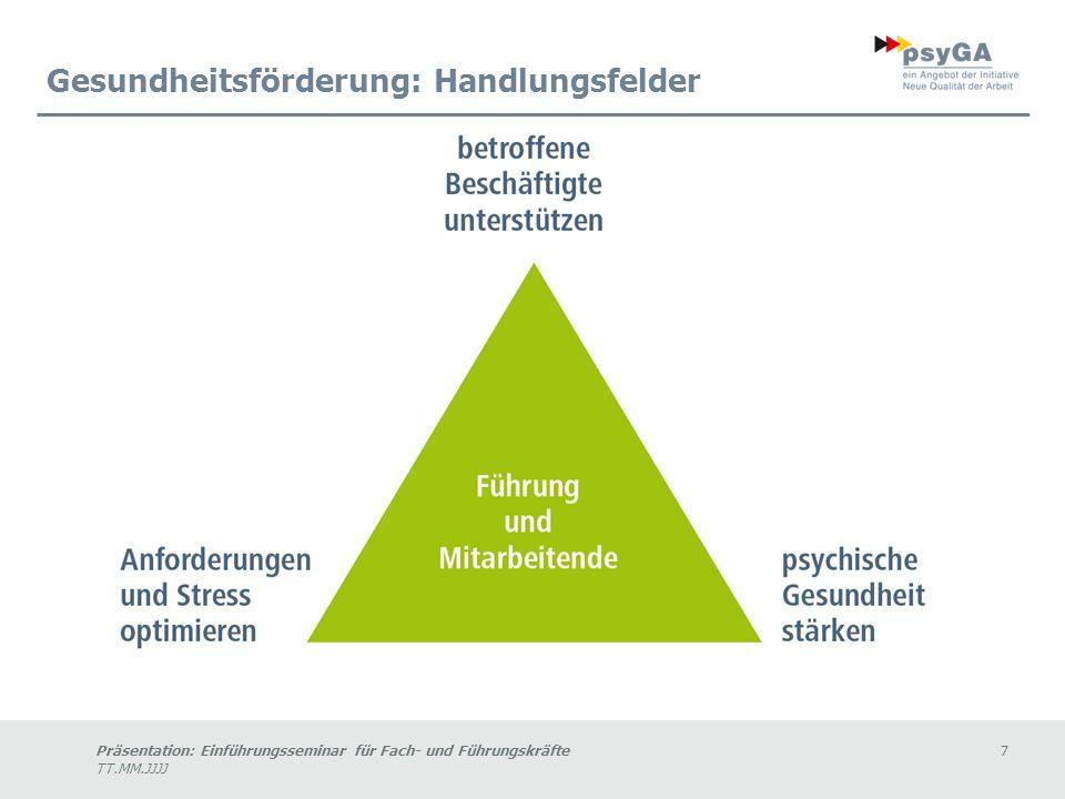 Präsentation: Einführungsseminar für Fach- und Führungskräfte7 TT.MM.JJJJ Gesundheitsförderung: Handlungsfelder