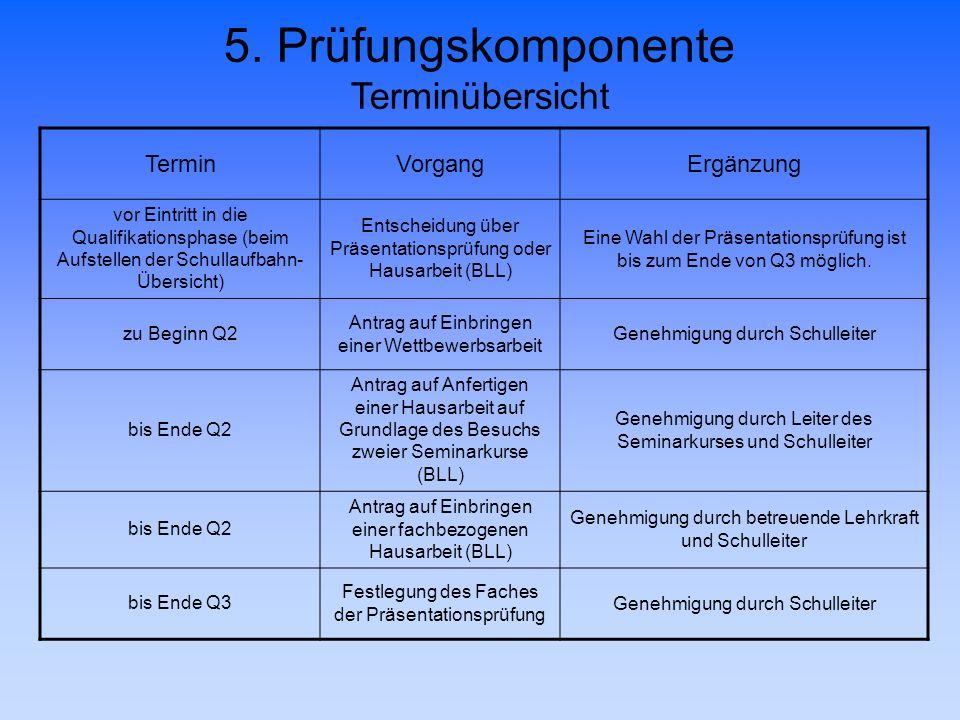 TerminVorgangErgänzung vor Eintritt in die Qualifikationsphase (beim Aufstellen der Schullaufbahn- Übersicht) Entscheidung über Präsentationsprüfung o