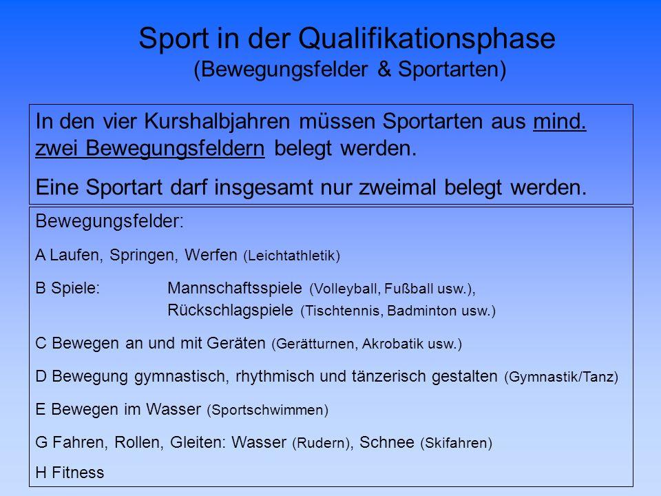 Sport in der Qualifikationsphase (Bewegungsfelder & Sportarten) Bewegungsfelder: A Laufen, Springen, Werfen (Leichtathletik) B Spiele: Mannschaftsspie