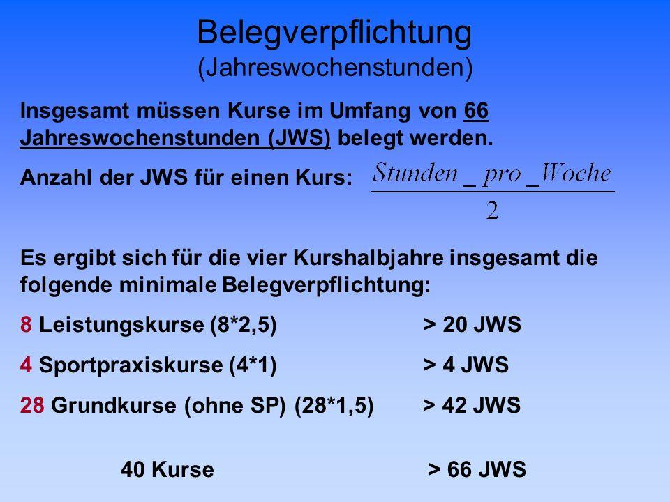 Belegverpflichtung (Jahreswochenstunden) Insgesamt müssen Kurse im Umfang von 66 Jahreswochenstunden (JWS) belegt werden. Anzahl der JWS für einen Kur