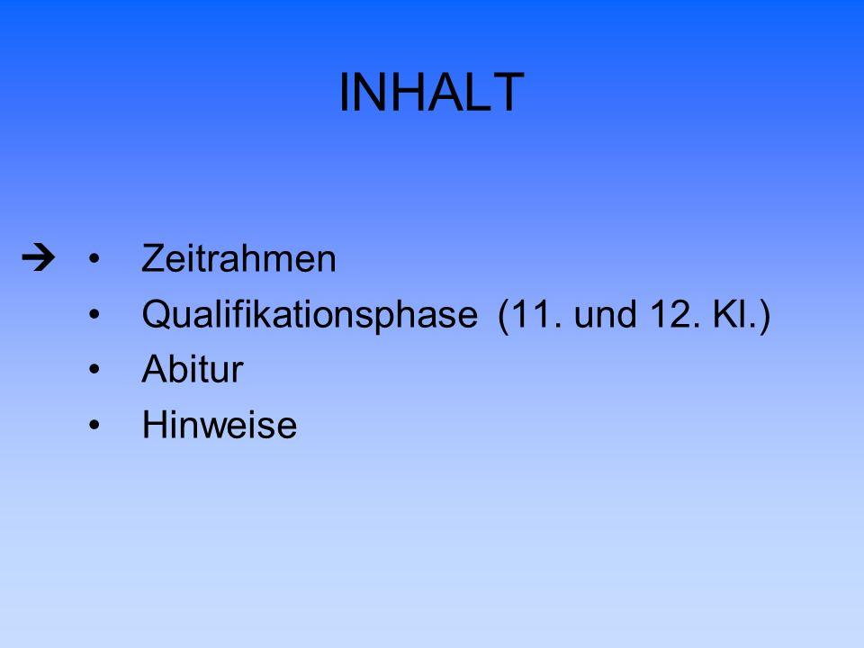 INHALT Zeitrahmen Qualifikationsphase (11. und 12. Kl.) Abitur Hinweise