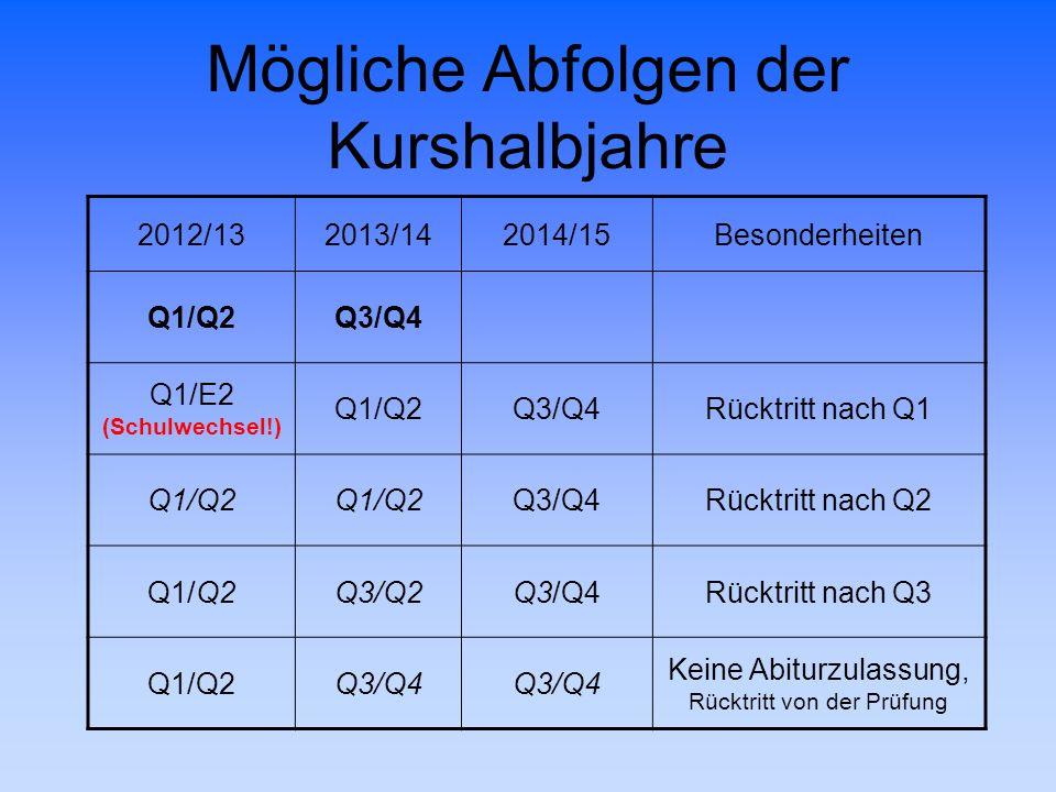 Mögliche Abfolgen der Kurshalbjahre 2012/132013/142014/15Besonderheiten Q1/Q2Q3/Q4 Q1/E2 (Schulwechsel!) Q1/Q2Q3/Q4Rücktritt nach Q1 Q1/Q2 Q3/Q4Rücktr