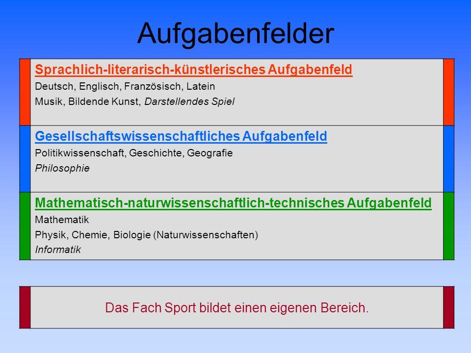 Wahl der weiteren Prüfungsfächer >> Kombination gemäß Tabelle Checkliste als Hilfe.