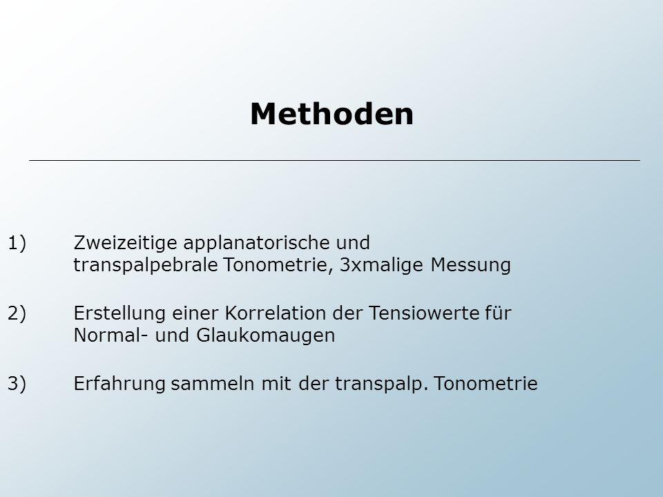 Methoden 1)Zweizeitige applanatorische und transpalpebrale Tonometrie, 3xmalige Messung 2)Erstellung einer Korrelation der Tensiowerte für Normal- und