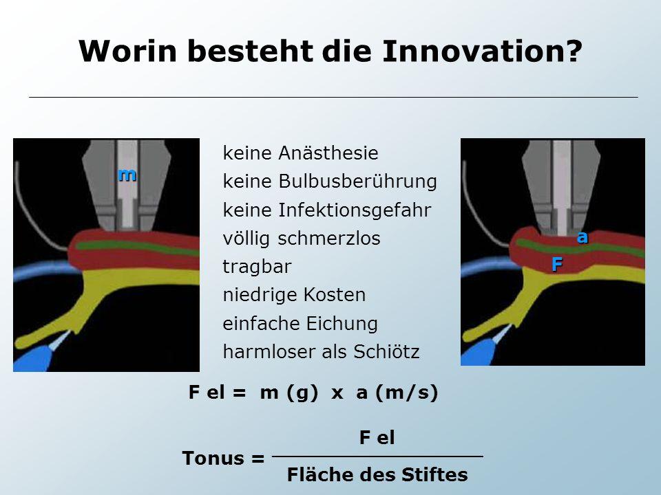 Worin besteht die Innovation? F el = m (g) x a (m/s) Tonus = F el ________________________ Fläche des Stiftes keine Anästhesie keine Bulbusberührung k