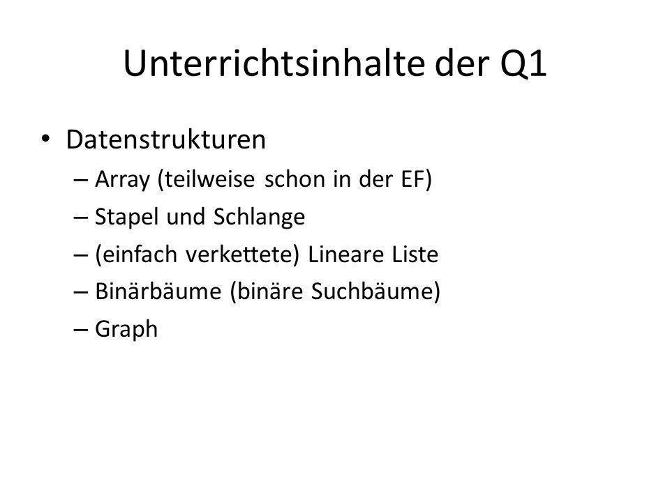 Unterrichtsinhalte der Q1 Datenstrukturen – Array (teilweise schon in der EF) – Stapel und Schlange – (einfach verkettete) Lineare Liste – Binärbäume (binäre Suchbäume) – Graph