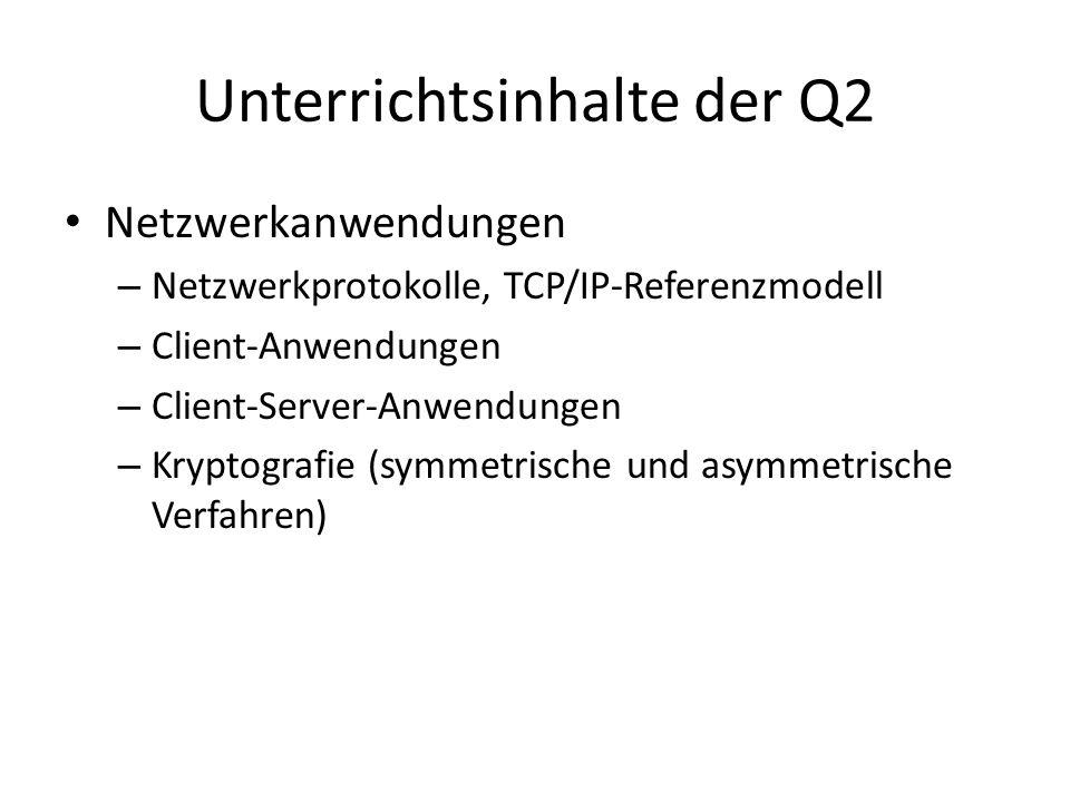 Unterrichtsinhalte der Q2 Netzwerkanwendungen – Netzwerkprotokolle, TCP/IP-Referenzmodell – Client-Anwendungen – Client-Server-Anwendungen – Kryptografie (symmetrische und asymmetrische Verfahren)