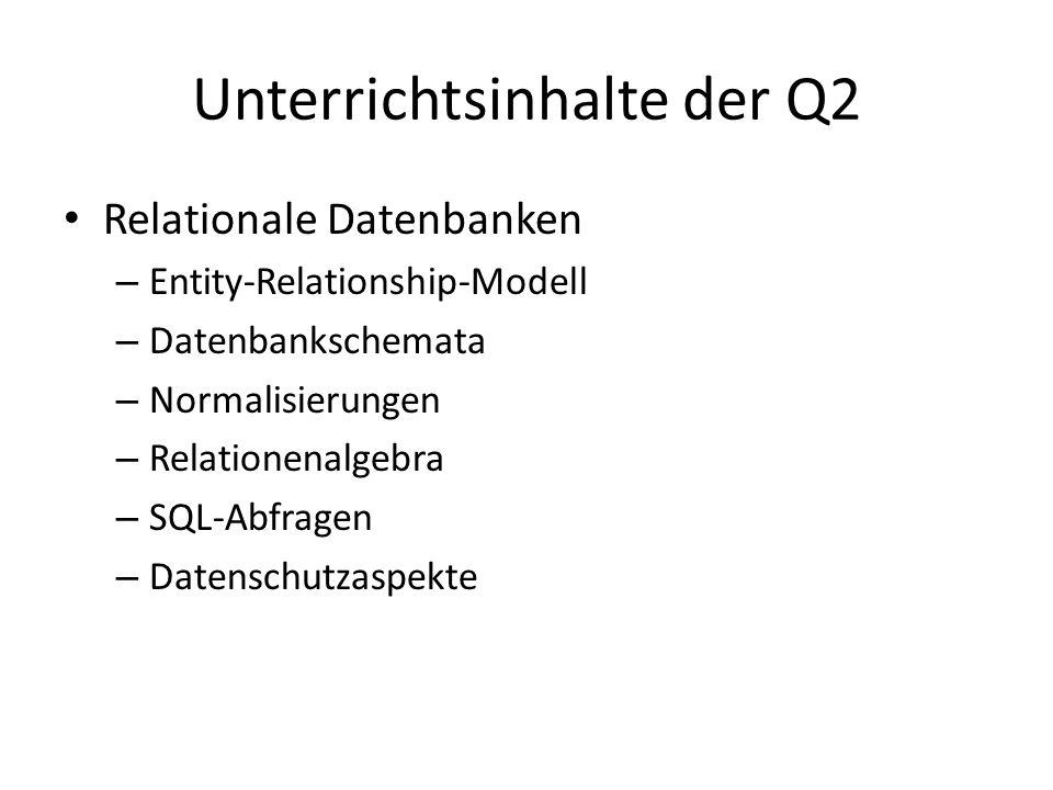 Unterrichtsinhalte der Q2 Relationale Datenbanken – Entity-Relationship-Modell – Datenbankschemata – Normalisierungen – Relationenalgebra – SQL-Abfragen – Datenschutzaspekte