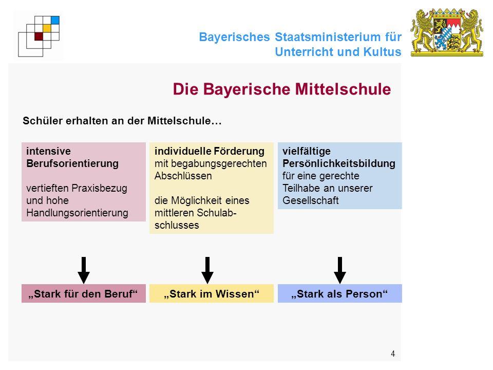 4 Die Bayerische Mittelschule Stark für den BerufStark im WissenStark als Person Schüler erhalten an der Mittelschule… intensive Berufsorientierung ve