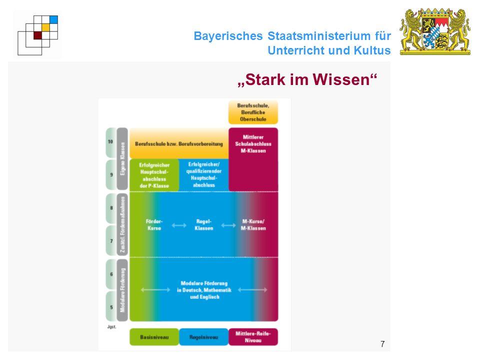 Bayerisches Staatsministerium für Unterricht und Kultus 7 Stark im Wissen