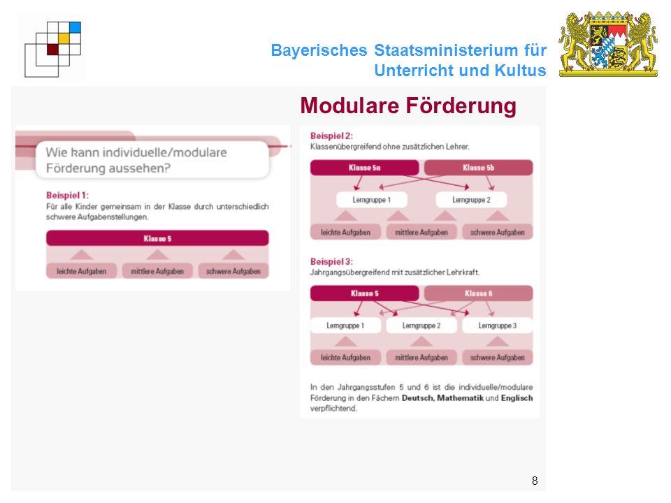 Bayerisches Staatsministerium für Unterricht und Kultus 8 Modulare Förderung