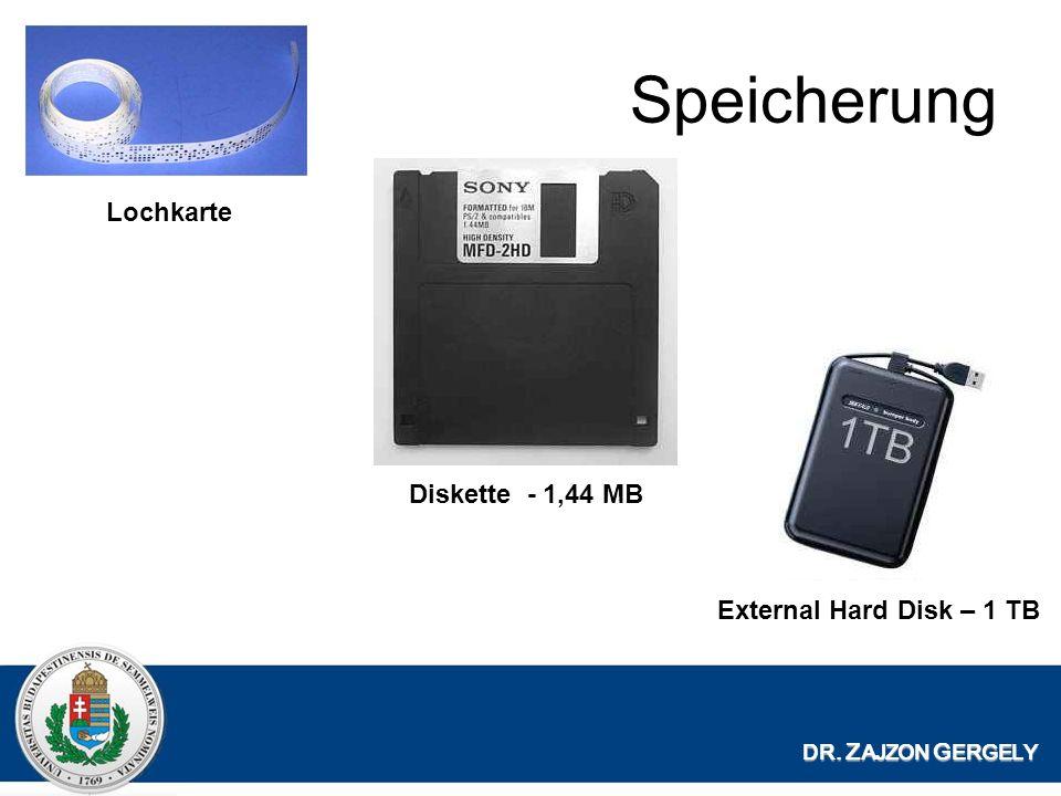 Diskette - 1,44 MB Lochkarte External Hard Disk – 1 TB Speicherung