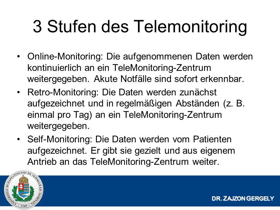 3 Stufen des Telemonitoring Online-Monitoring: Die aufgenommenen Daten werden kontinuierlich an ein TeleMonitoring-Zentrum weitergegeben.