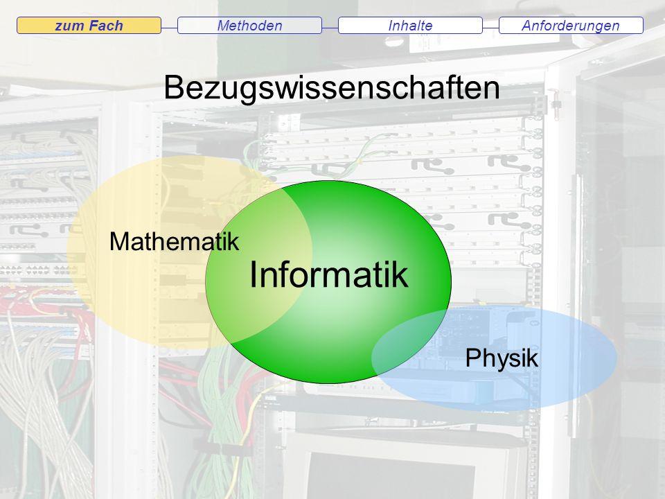Bezugswissenschaften zum FachMethodenAnforderungenInhalte Physik Mathematik Informatik
