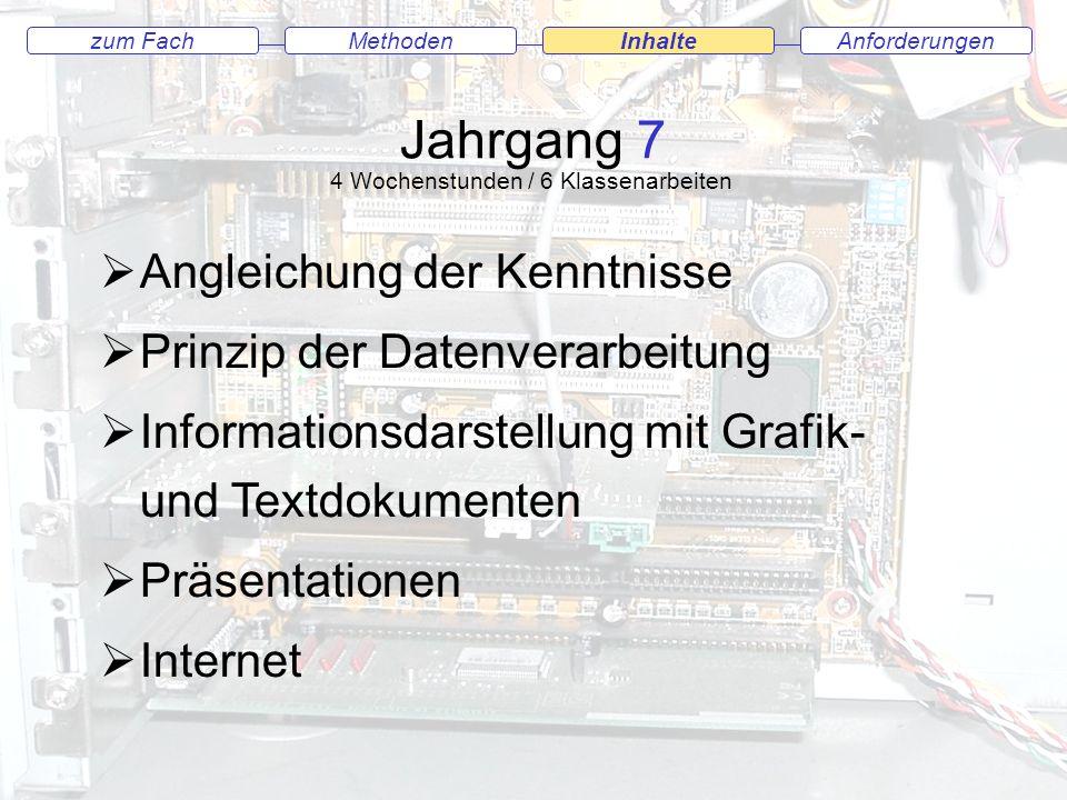 AnforderungenMethodenInhaltezum Fach Jahrgang 7 4 Wochenstunden / 6 Klassenarbeiten Angleichung der Kenntnisse Prinzip der Datenverarbeitung Informati