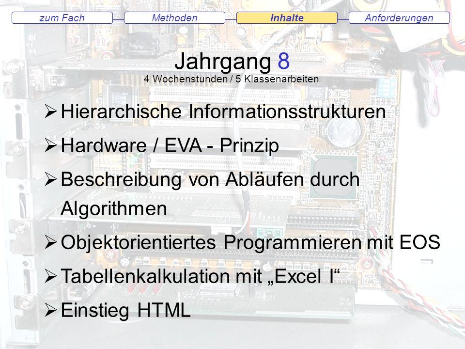 Jahrgang 8 AnforderungenMethodenInhaltezum Fach Jahrgang 8 4 Wochenstunden / 5 Klassenarbeiten Hierarchische Informationsstrukturen Hardware / EVA - Prinzip Beschreibung von Abläufen durch Algorithmen Objektorientiertes Programmieren mit EOS Tabellenkalkulation mit Excel I Einstieg HTML