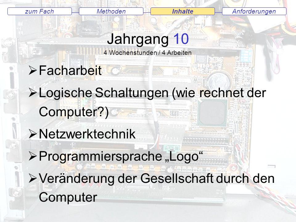 AnforderungenMethodenInhalte Jahrgang 10 Facharbeit Logische Schaltungen (wie rechnet der Computer?) Netzwerktechnik Programmiersprache Logo Veränderu