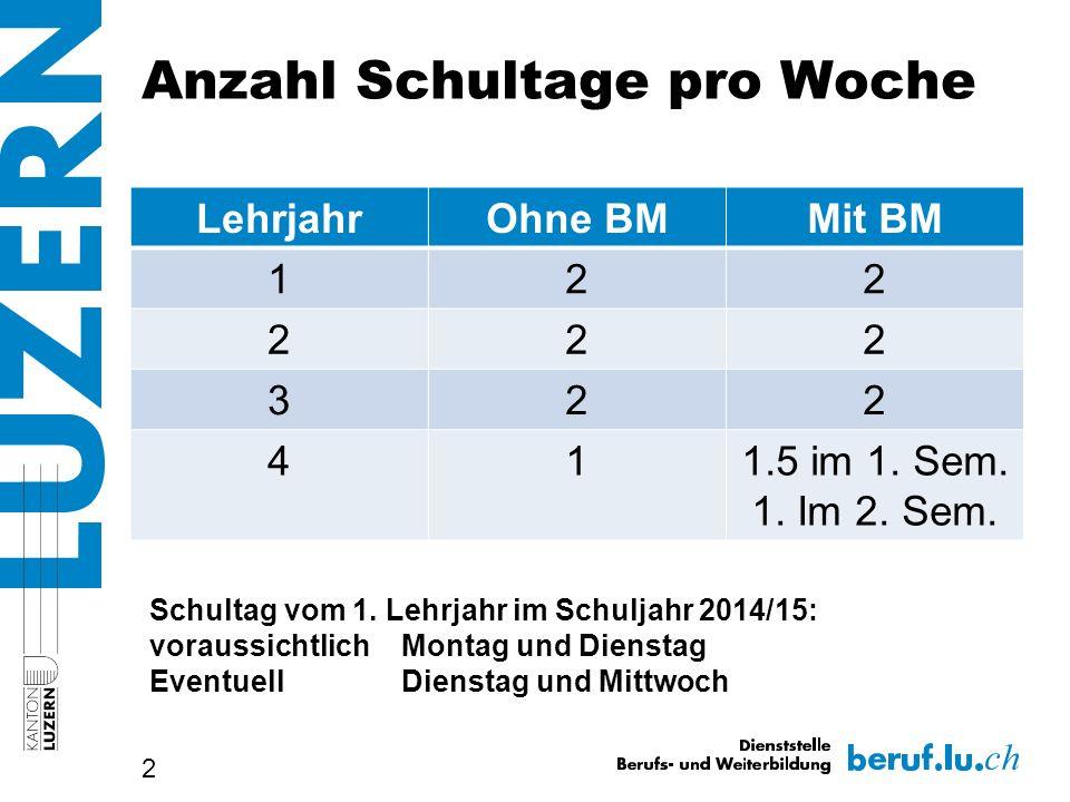 Anzahl Schultage pro Woche LehrjahrOhne BMMit BM 122 222 322 411.5 im 1.