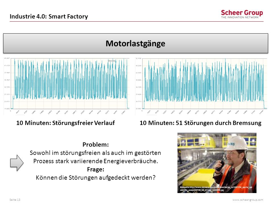 www.scheer-group.com Industrie 4.0: Smart Factory Seite 13 Motorlastgänge Bildquelle:http://www.siemens.com/press/pool/de/pp_cc/2007/04_apr/sc_upl oad