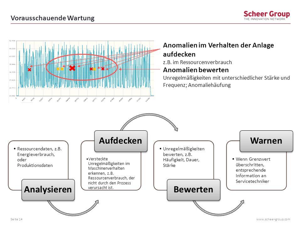www.scheer-group.com Vorausschauende Wartung Seite 14 Anomalien im Verhalten der Anlage aufdecken z.B. im Ressourcenverbrauch Anomalien bewerten Unreg