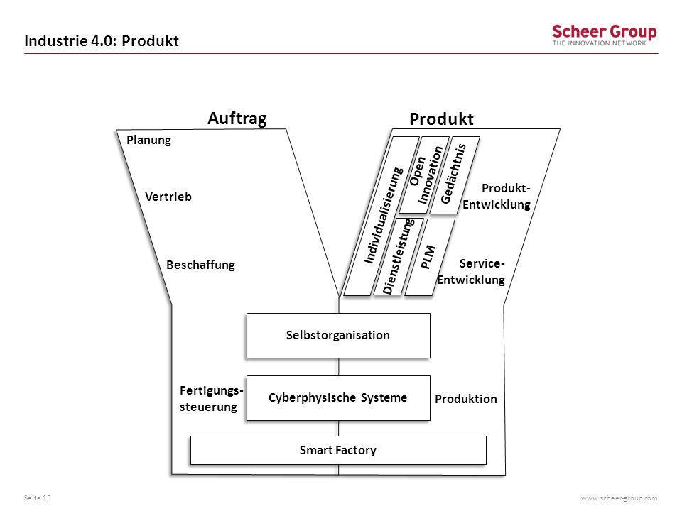www.scheer-group.com Industrie 4.0: Produkt Seite 15 Individualisierung Auftrag Produkt Gedächtnis PLM Individualisierung Vertrieb Beschaffung Produkt