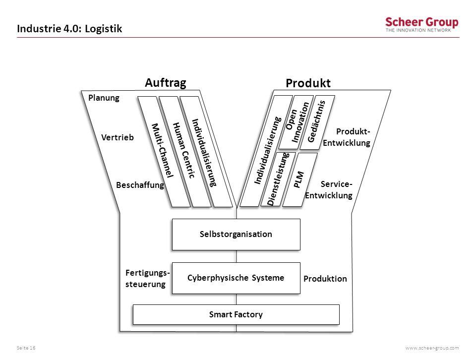 www.scheer-group.com Industrie 4.0: Logistik Seite 16 Individualisierung Auftrag Produkt Multi-Channel Human Centric Individualisierung Gedächtnis PLM