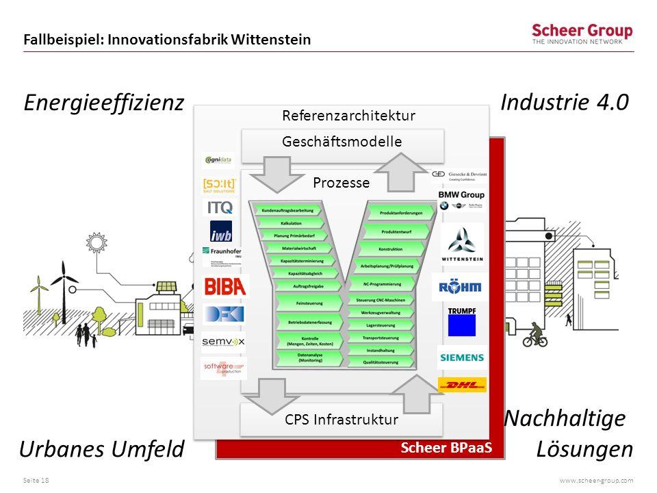 www.scheer-group.com Fallbeispiel: Innovationsfabrik Wittenstein Seite 18 Geschäftsmodelle CPS Infrastruktur Nachhaltige Lösungen Urbanes Umfeld Indus